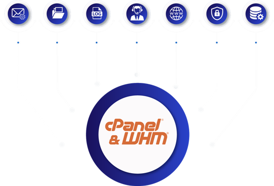WHM cpanel features image